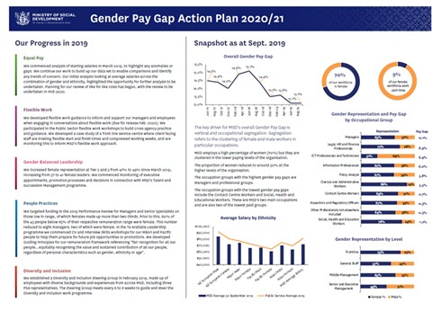 MSD's Gender Pay Gap Action Plan 2020/21